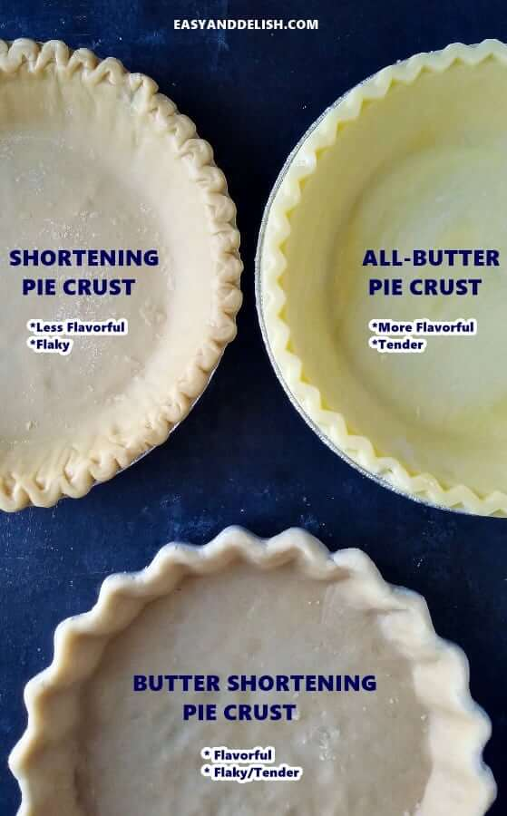 Three pie crusts: shortening pie crust vs. all-butter pie crust vs. butter shortening pie crust