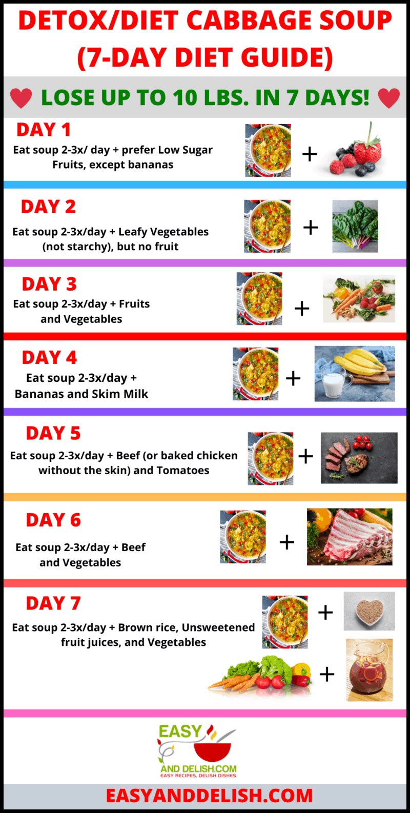 The Best Cabbage Soup Diet Recipe And 7 Day Diet Soup Chart Printable Easy And Delish