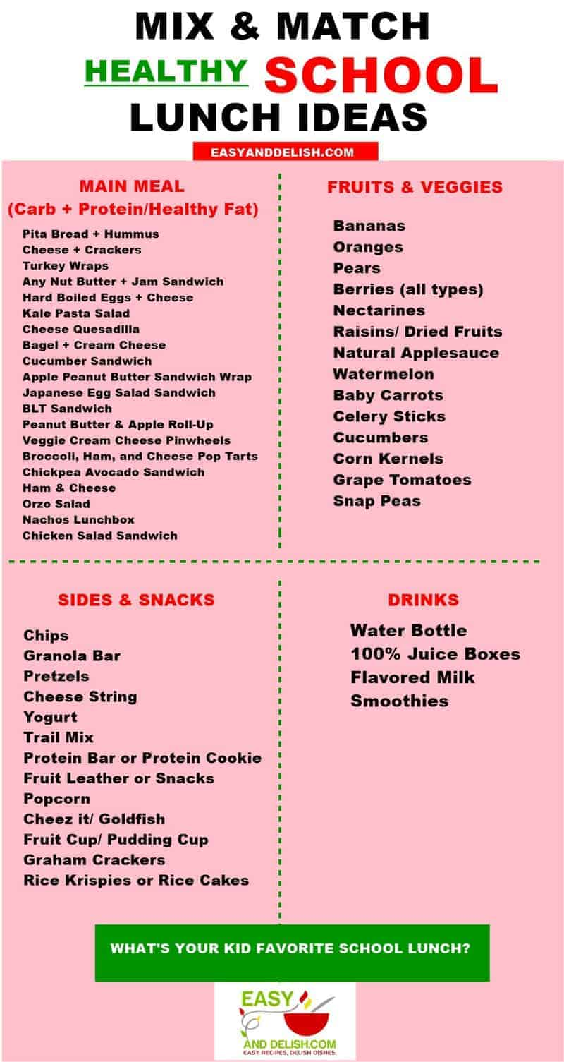 chart of mix and match healthy school lunches