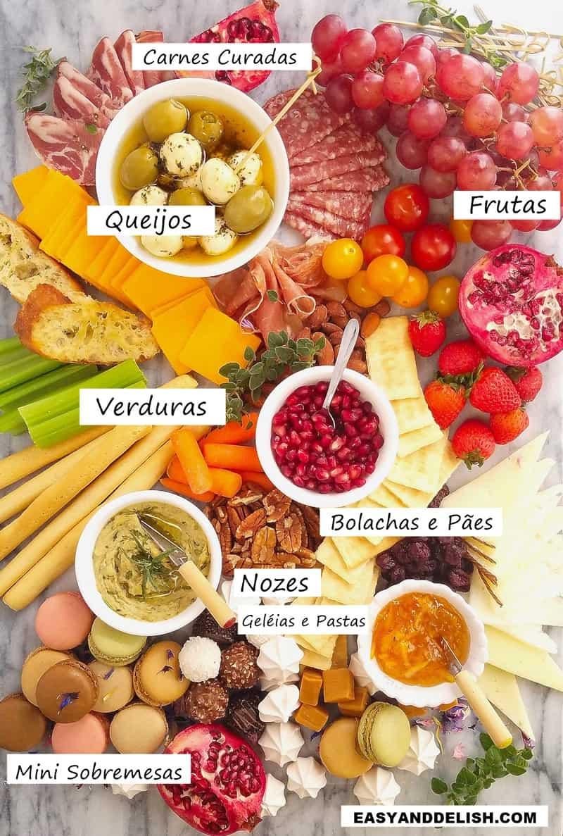 imagem mostrando como montar uma tábua de frios com carnes, queijos, frutas, sobremesas e mais e mais