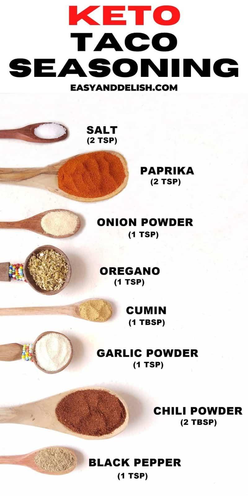 chart with homemade taco seasoning recipe
