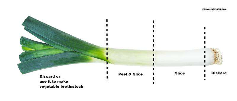 picture showing how to cut leeks