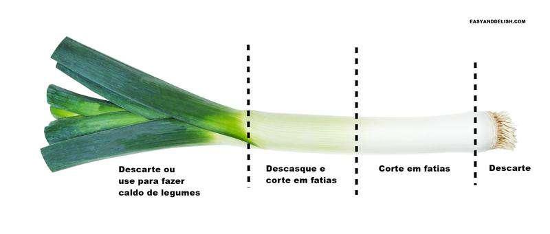 imagem mostrando como cortar alho poró